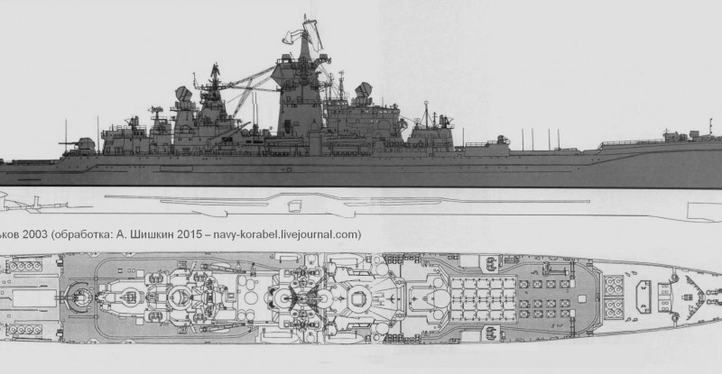 russian aerospace defense forces Archives -