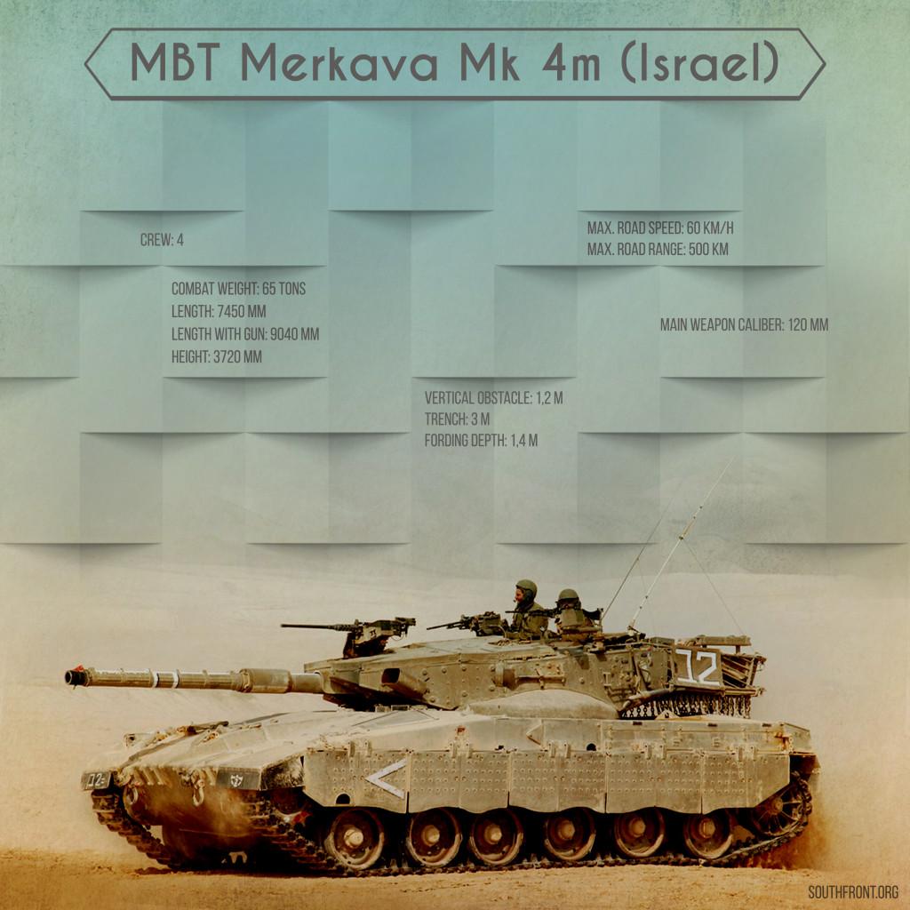 Israel's Merkava Mk 4M Main Battle Tank (Infographics)