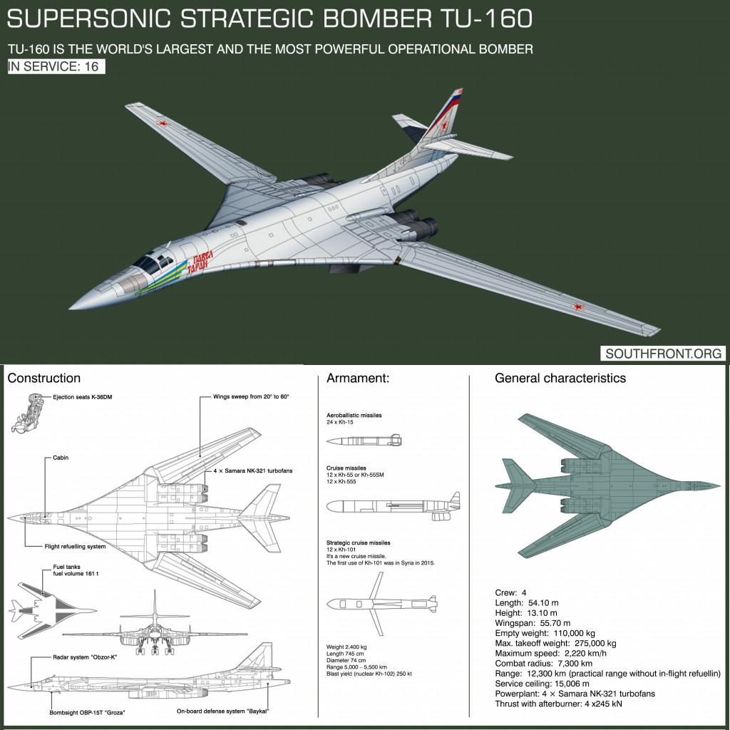 In Video: Aerial Refuelling Of Russian Tu-160 Strategic Bomber