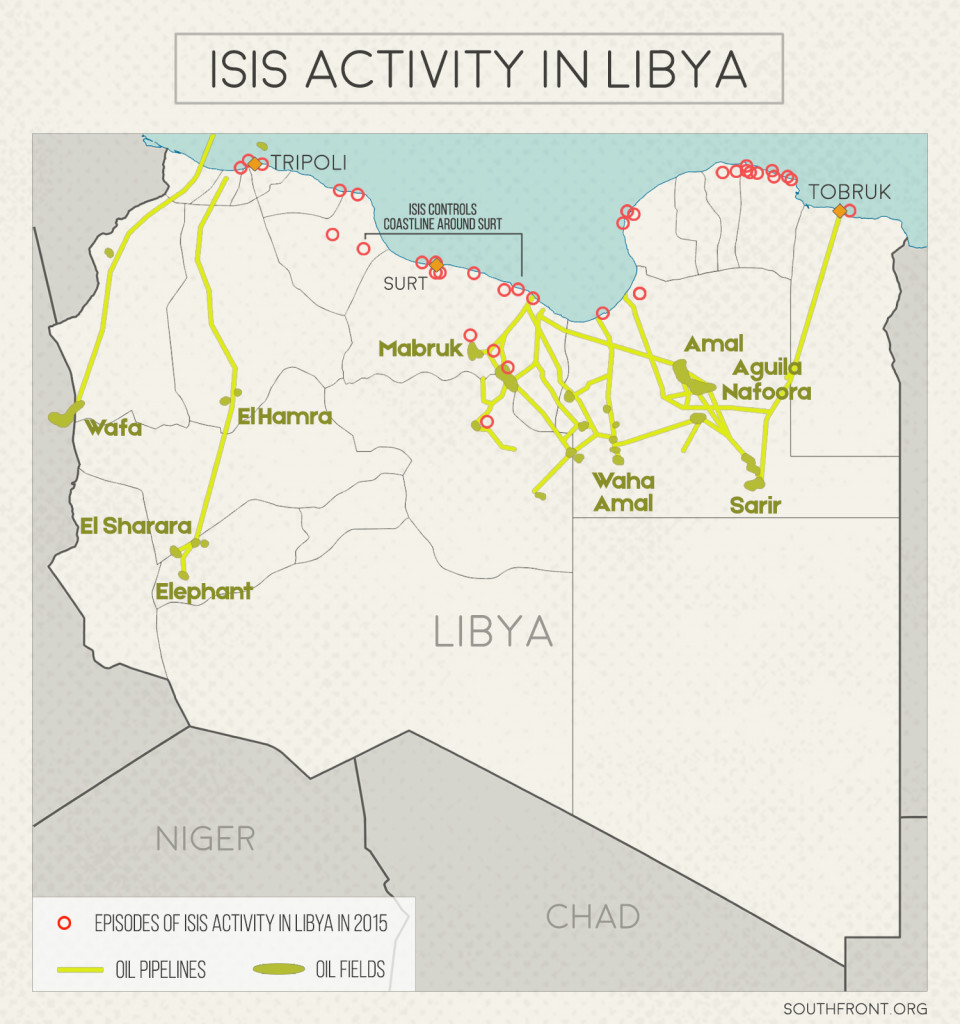 Military Analysis: Post-Coup Libya