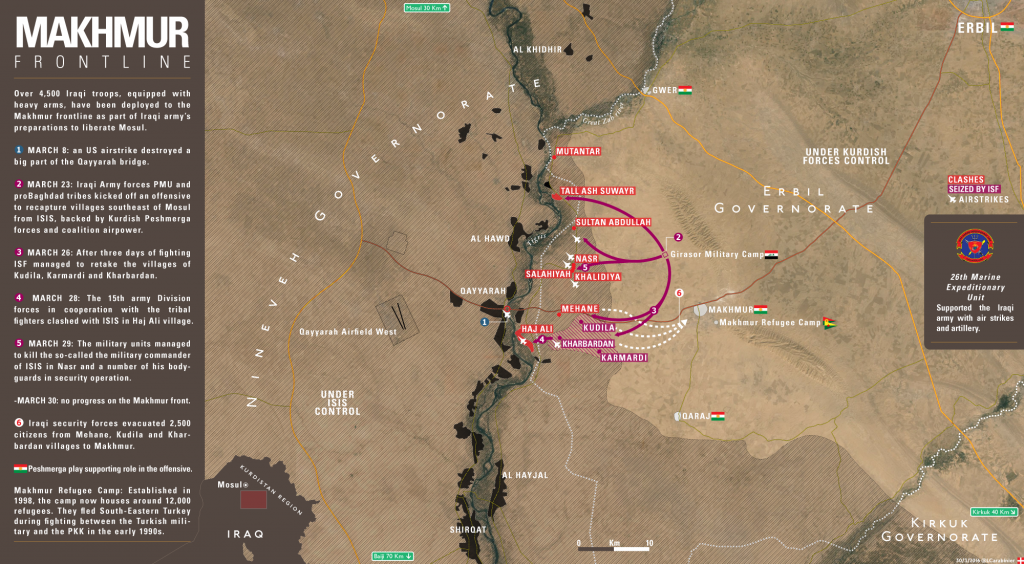 Map: Iraq's Forces Continue Operation in Erbil Province, Advance on Makhmur