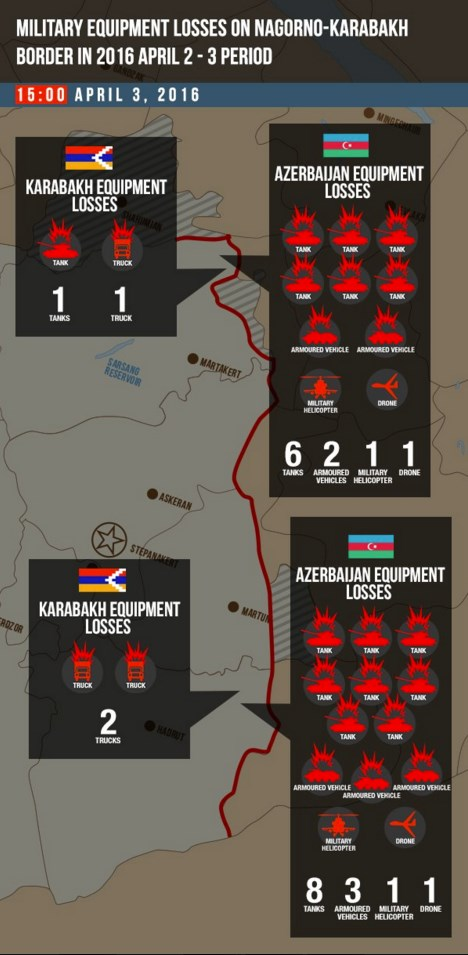 Situation in Nagorny-Karabakh on April 3 (Photos, Videos, Infographics)