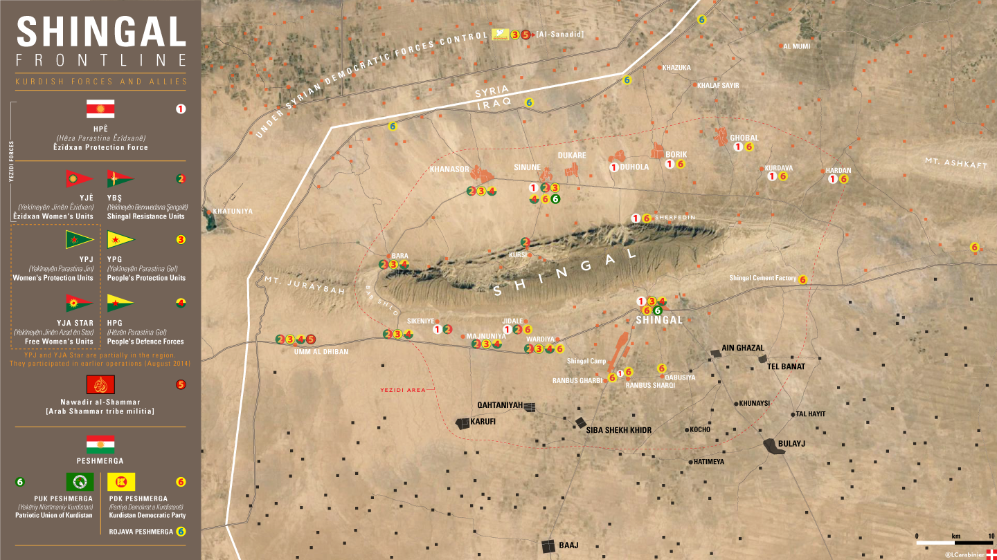 Kurdish Forces at the border between Syria and Iraq. Military Situation at Shingal