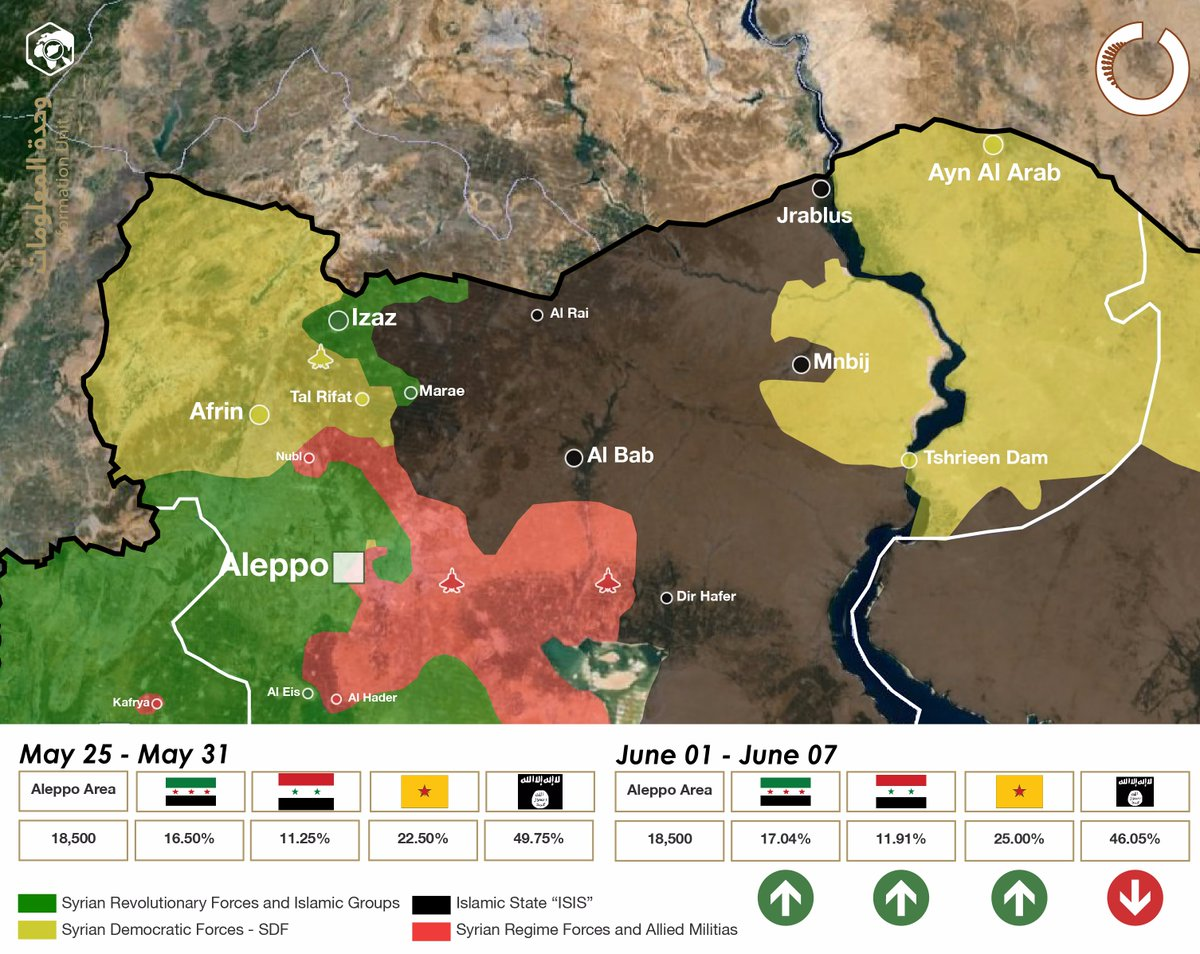 Military Situation in Northern Syria on June 9