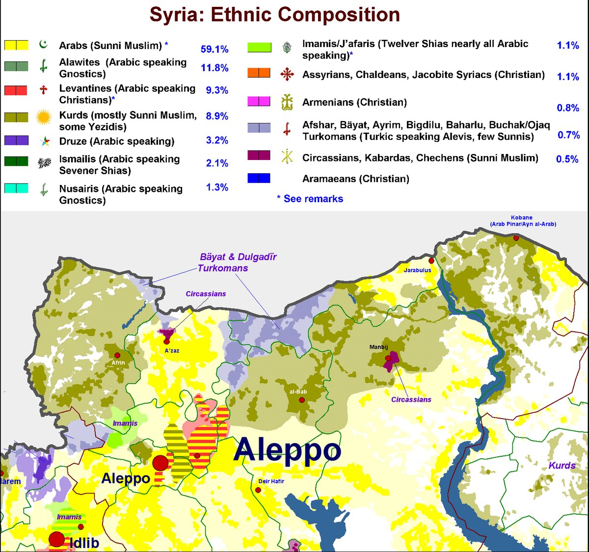 Ethnic composition in Northern Syria Undermines Kurdish Hopes for Autonomy