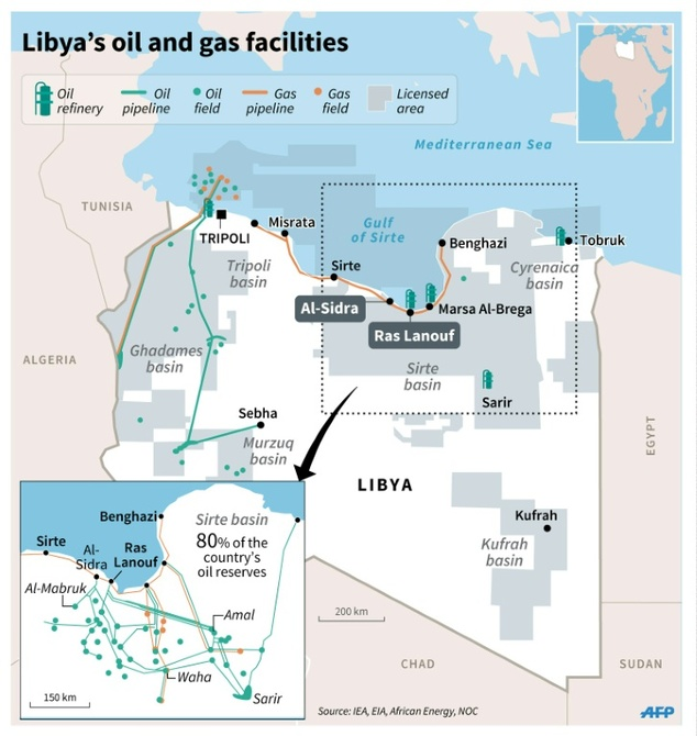 Military Situation in Libya: Clashes for Sirte