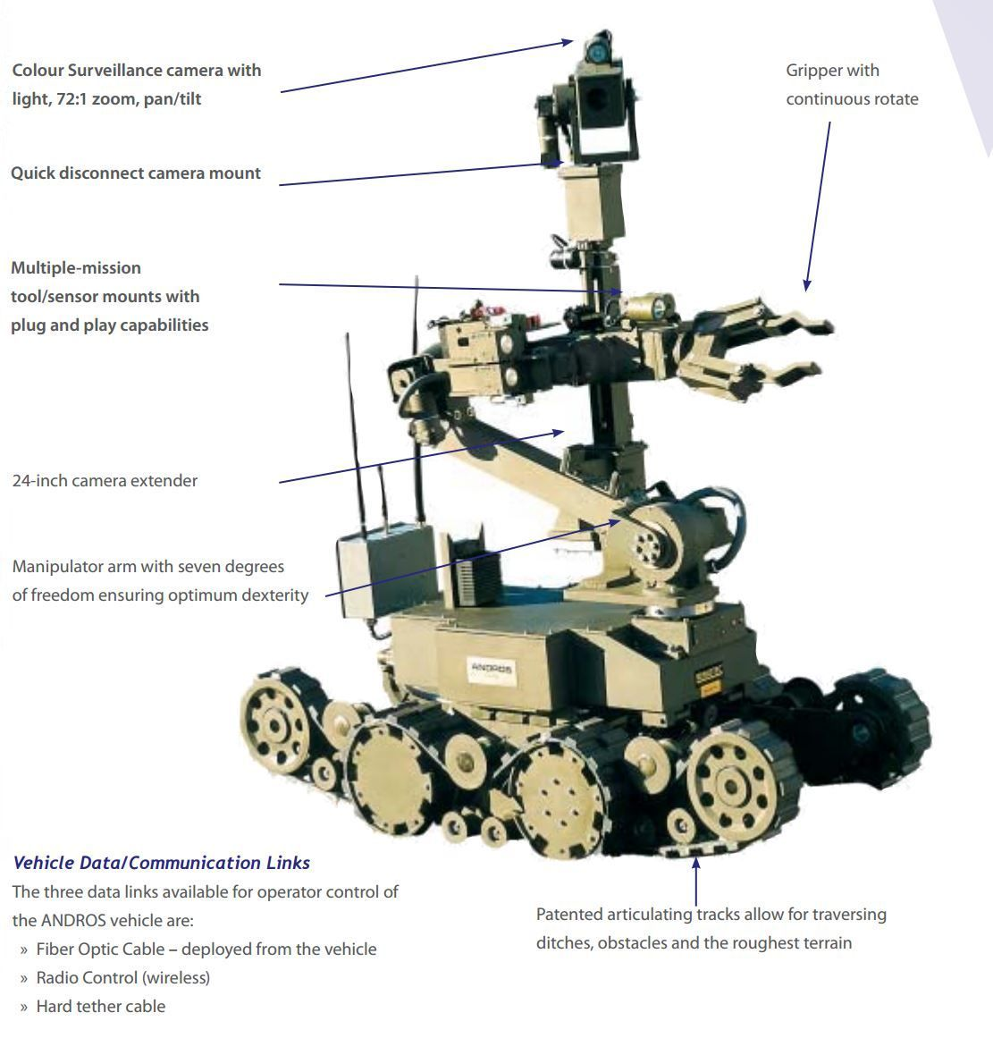 The Robotic Response