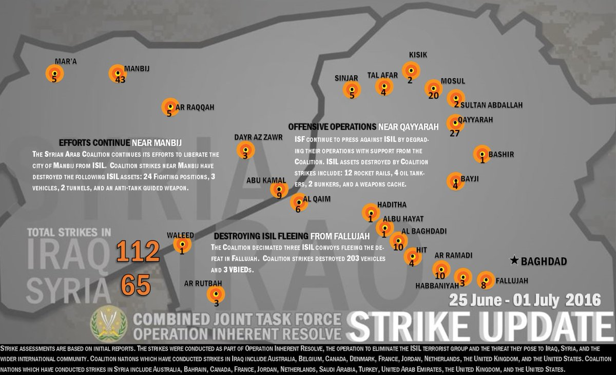 US-led Coalition Conducted 177 Air Strikes in Syria and Iraq from June 25th to July 1st, 2016