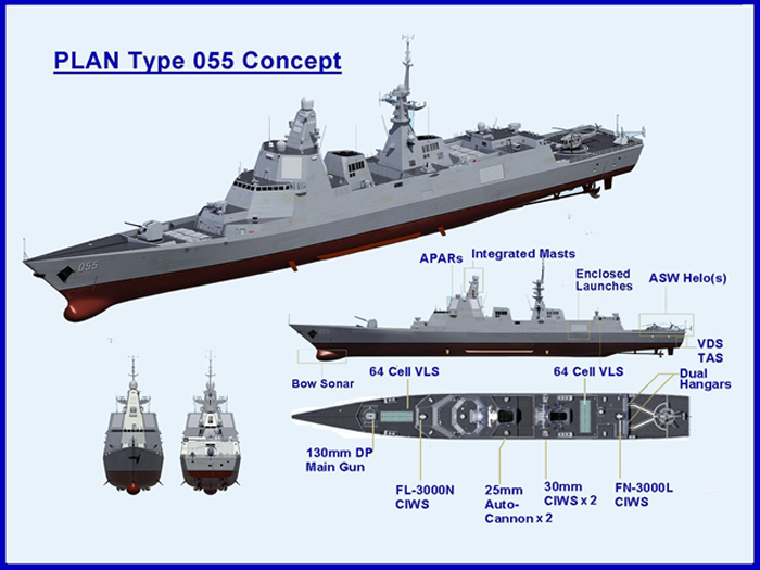 Type 055 DDG concept illustrating basic hull and superstructure design and placement of weapons systems.