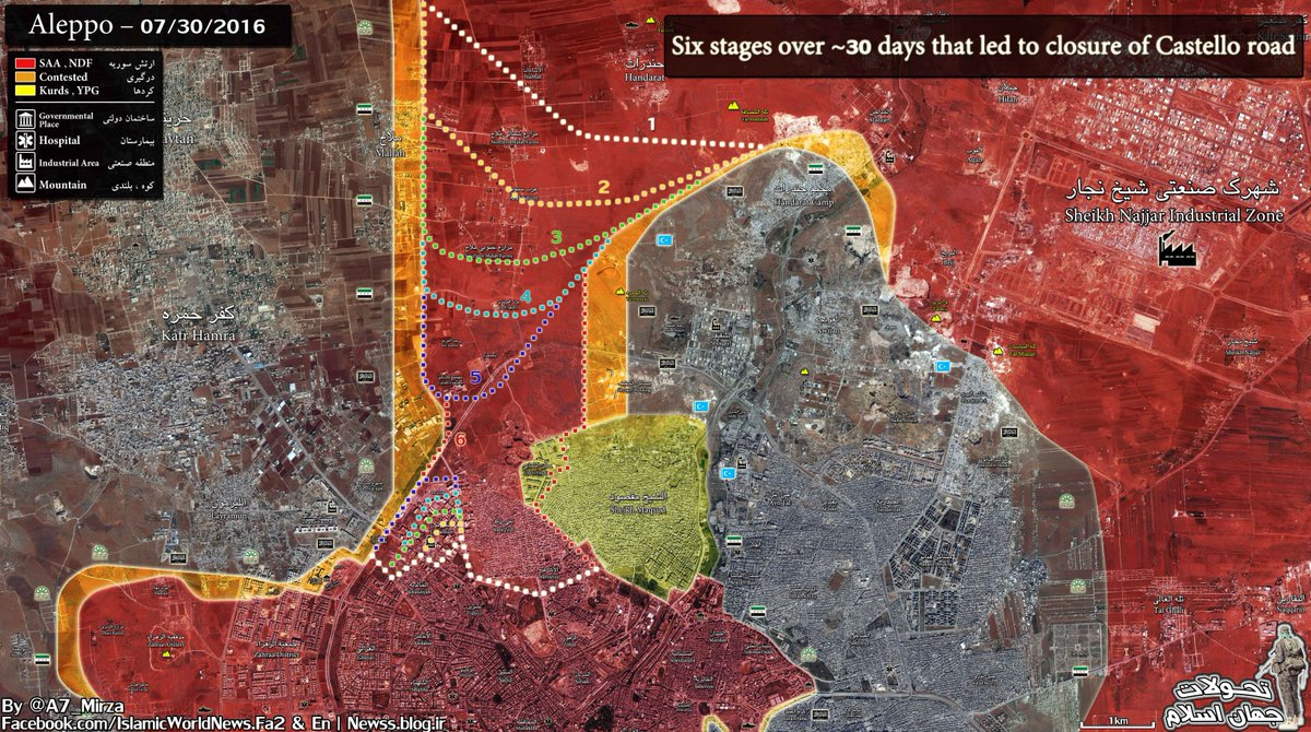 Map: Six Statges of Syrian Army Offensive that Led to Taking Control of Castello Highway