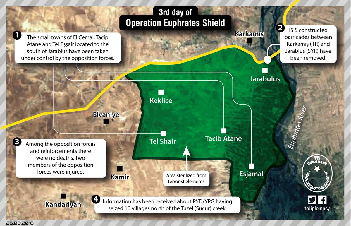 Operation Euphrates Shield in Syria - August 27