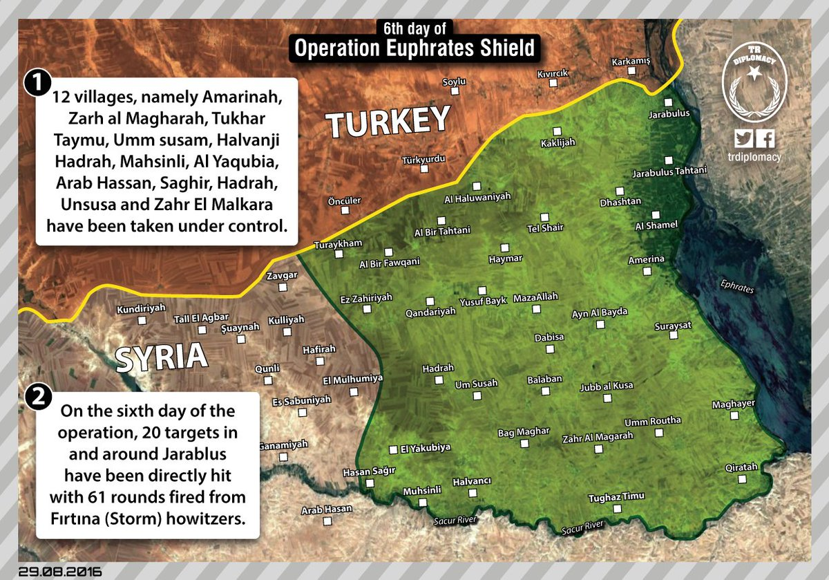 Turkey-led Operations in Northern Syria on August 29-30