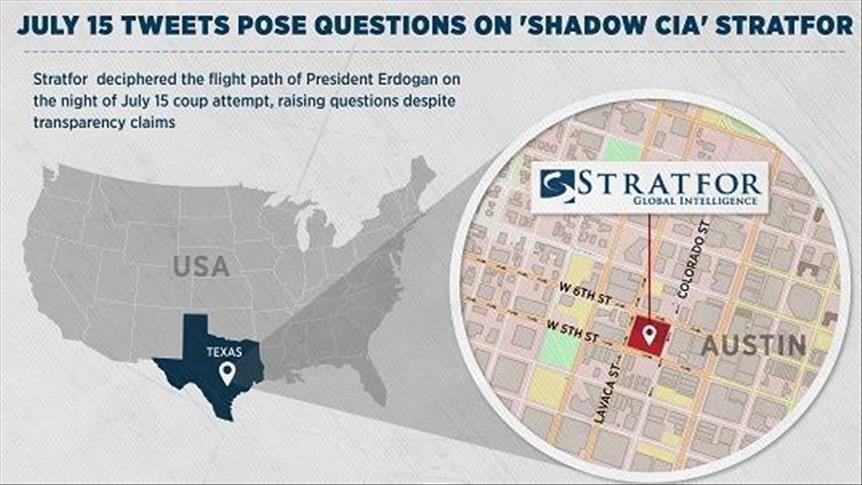 Turkish State-Run News Agency Accuses 'Shadow CIA' Stratfor of Anti-Erdogan Bias and More...