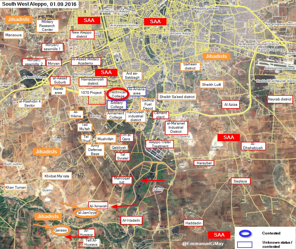 Military Situation in Aleppo City on September 1, 2016