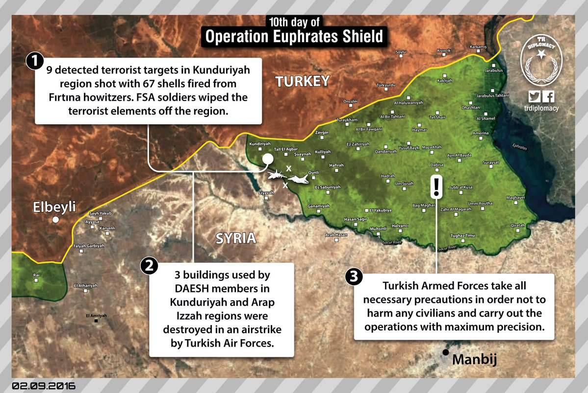 Turkey Continues to Advance on Western Flank of Euphrates Shield Operation
