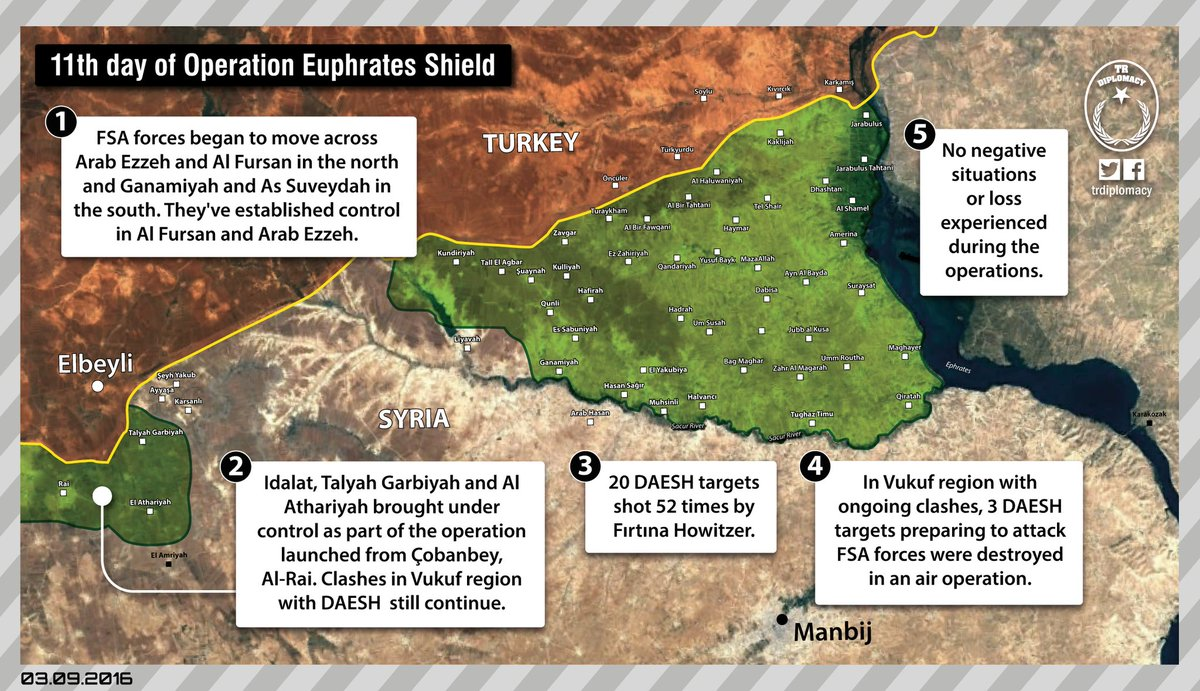 Turkish Troops, Tanks Participating in Militant Offensive near Al Rai in Northern Syria (Photos)