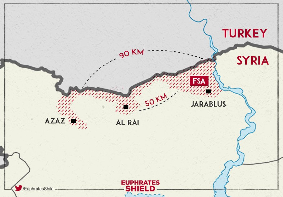 Turkey-led Forces Take Control of Syrian-Turkish Border between Jarabulus and Azaz (91km)