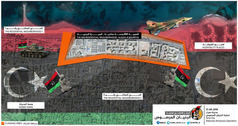 ISIS Terrorists Are Blocked in 2 Quarters of Sirte City (Photos)