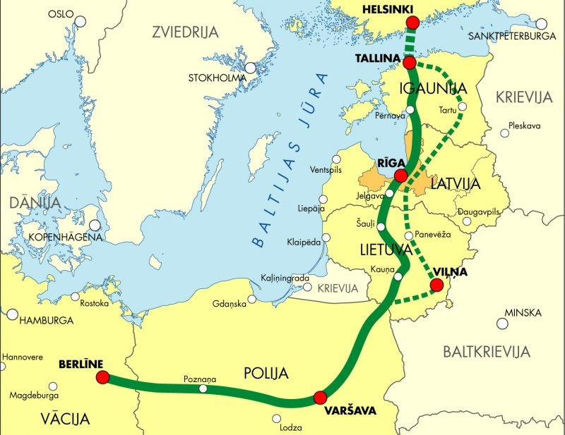 New Military Railway in Eastern Europe: NATO Prepares for War with Russia