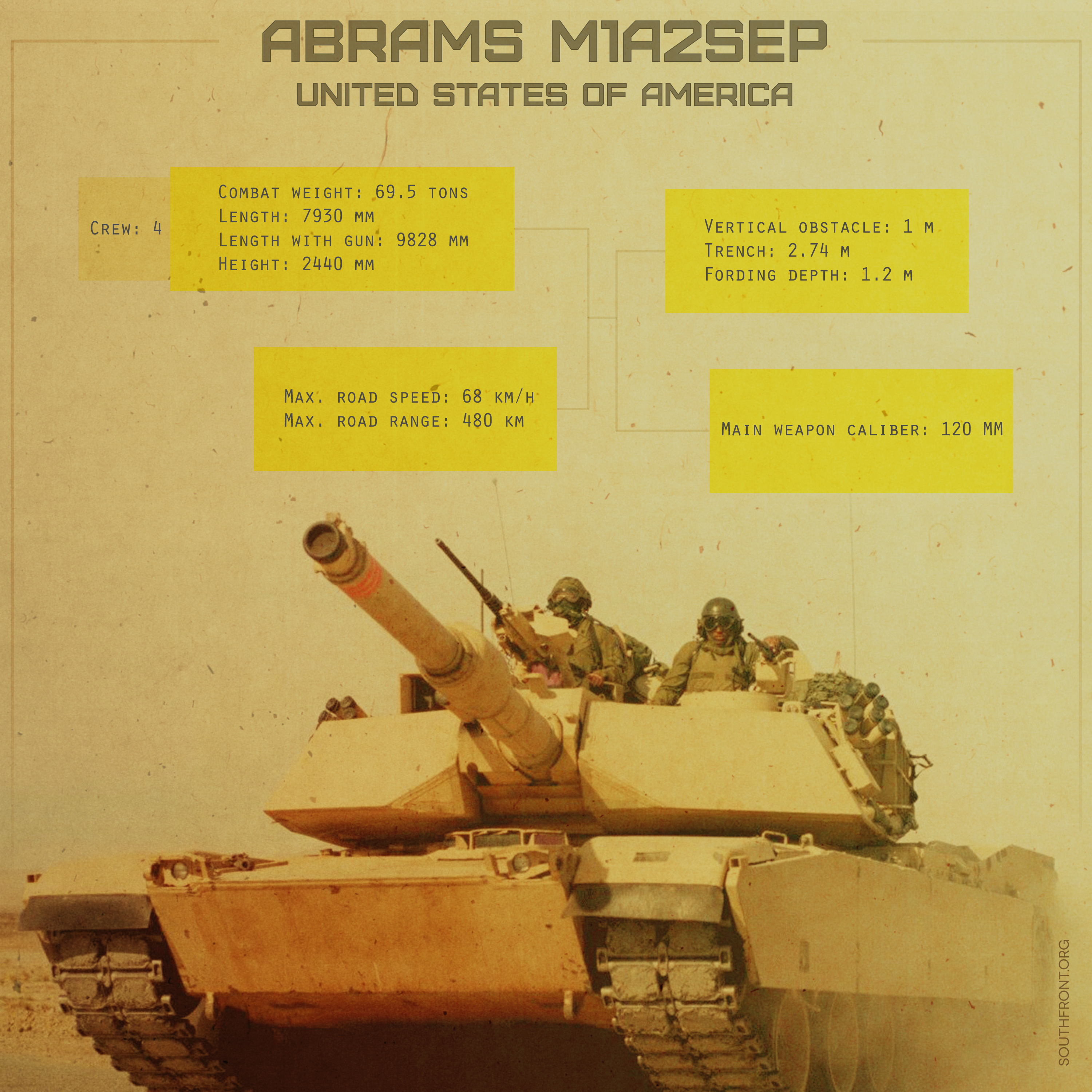 ISIS Blows Up Abrams Main Battle Tank near Mosul (Video & Infographics)