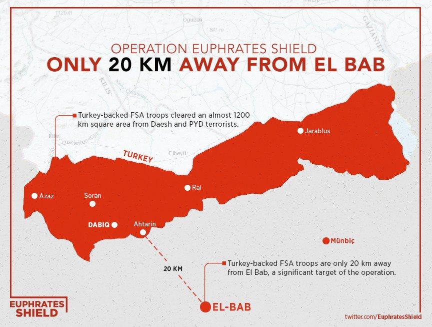 Turkey-led Forces Claim to Retake Al-Bab in Northern Syria