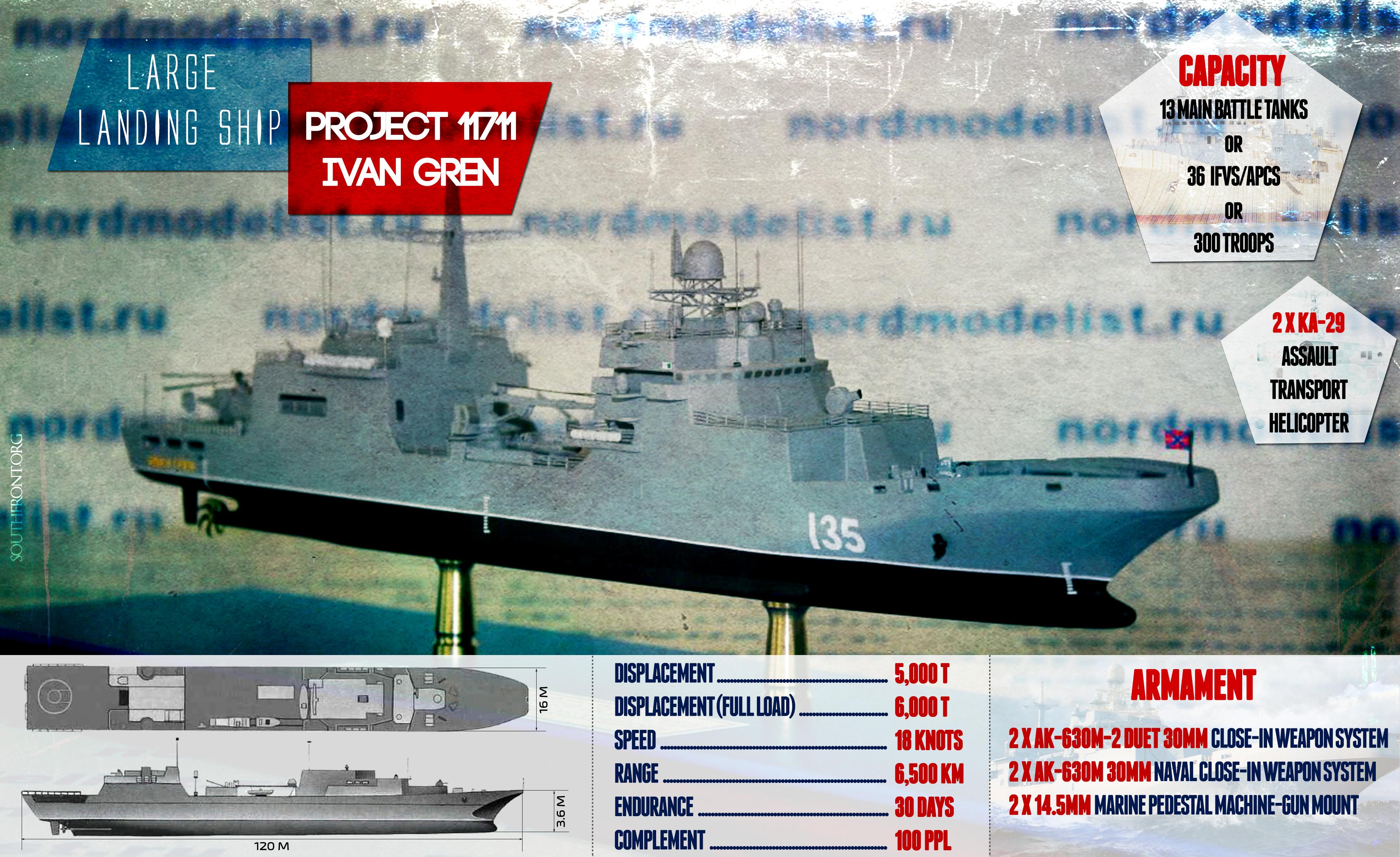 Large Landing Ship Ivan Gren (Infographics)