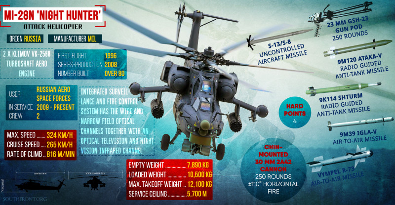 mi-28ne-night-hunter-recovered3