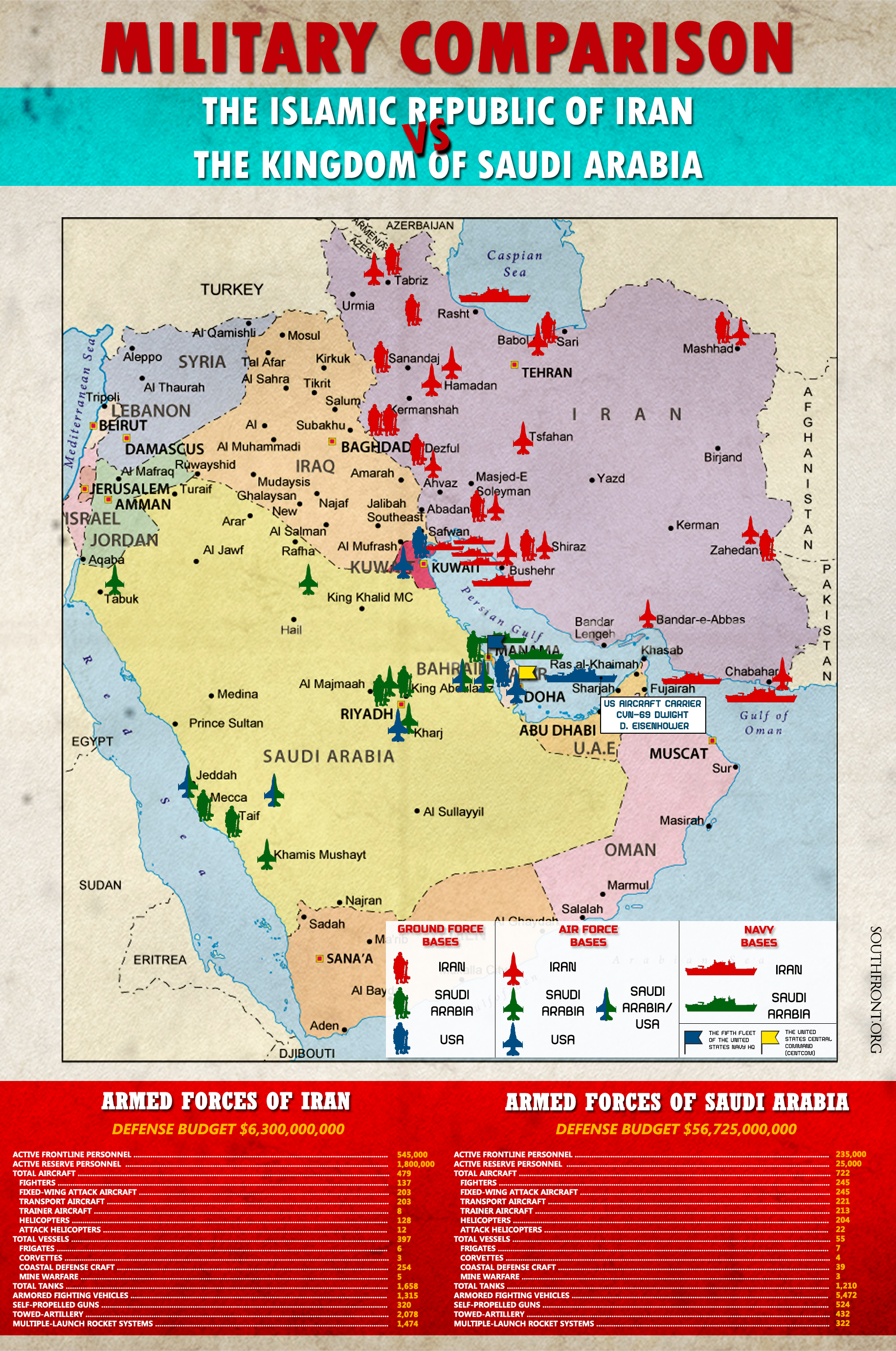 Iran vs Saudi Arabia Comparison of Military Power Infographics