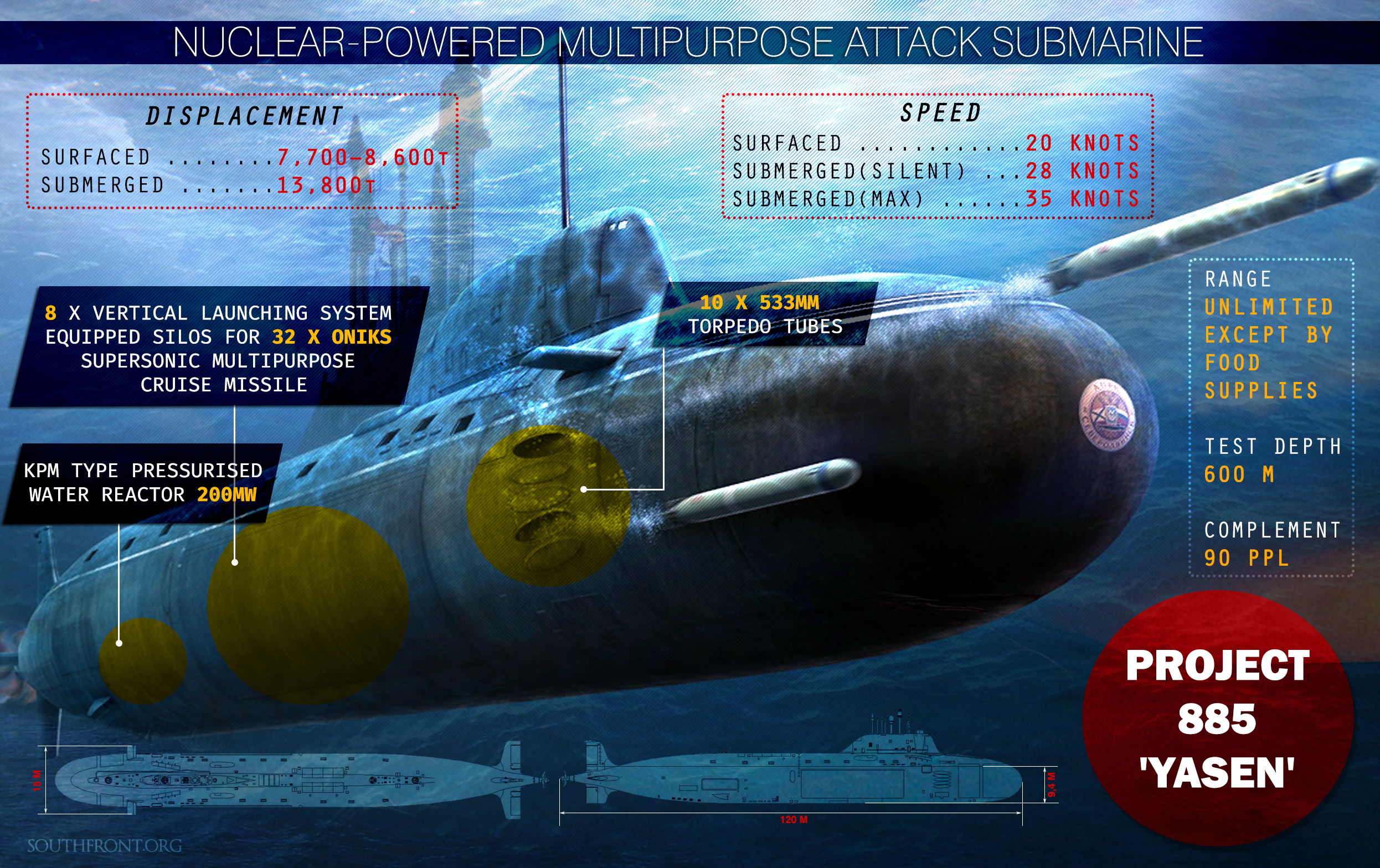 Project 885 Yasen Nuclear-Powered Multipurpose Attack Submarine (Infographics)