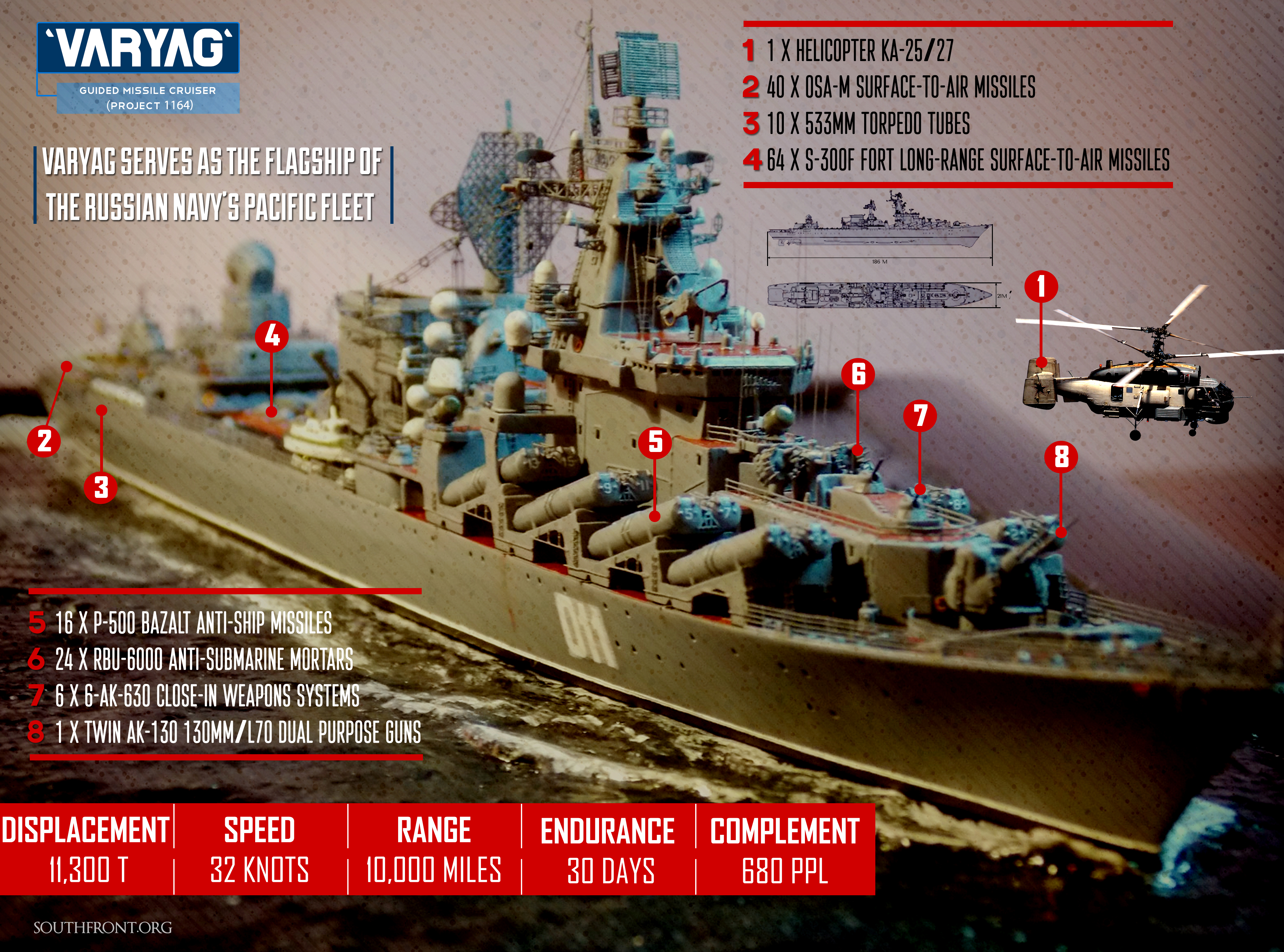 Russian Pacific Fleet's Flagship: Guided Missile Cruiser 'Varyag' (Infographics)