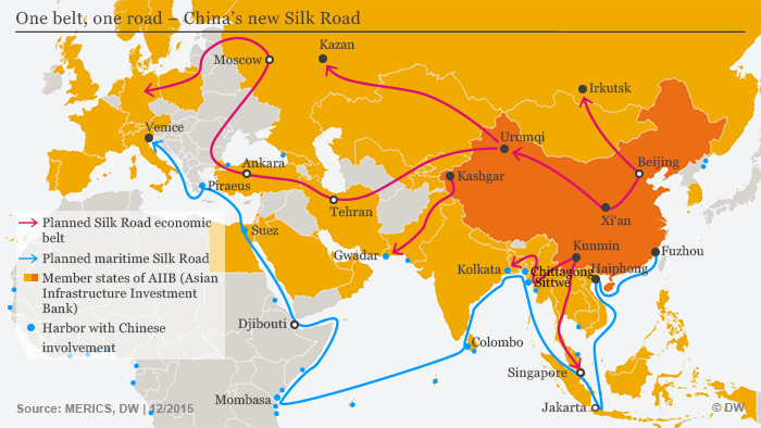 'One Belt, One Road' and Hundreds of Highways