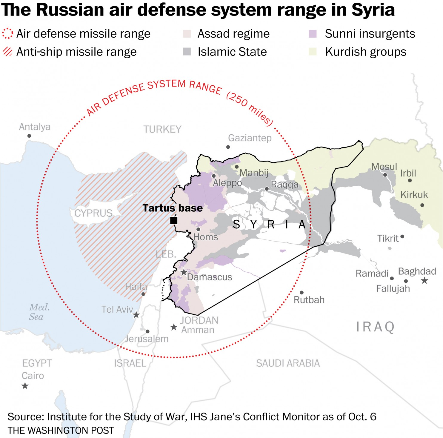 """US Defense Official:  """"We Are Not Sure If Any of Our Aircraft Can Defeat the S-300"""""""