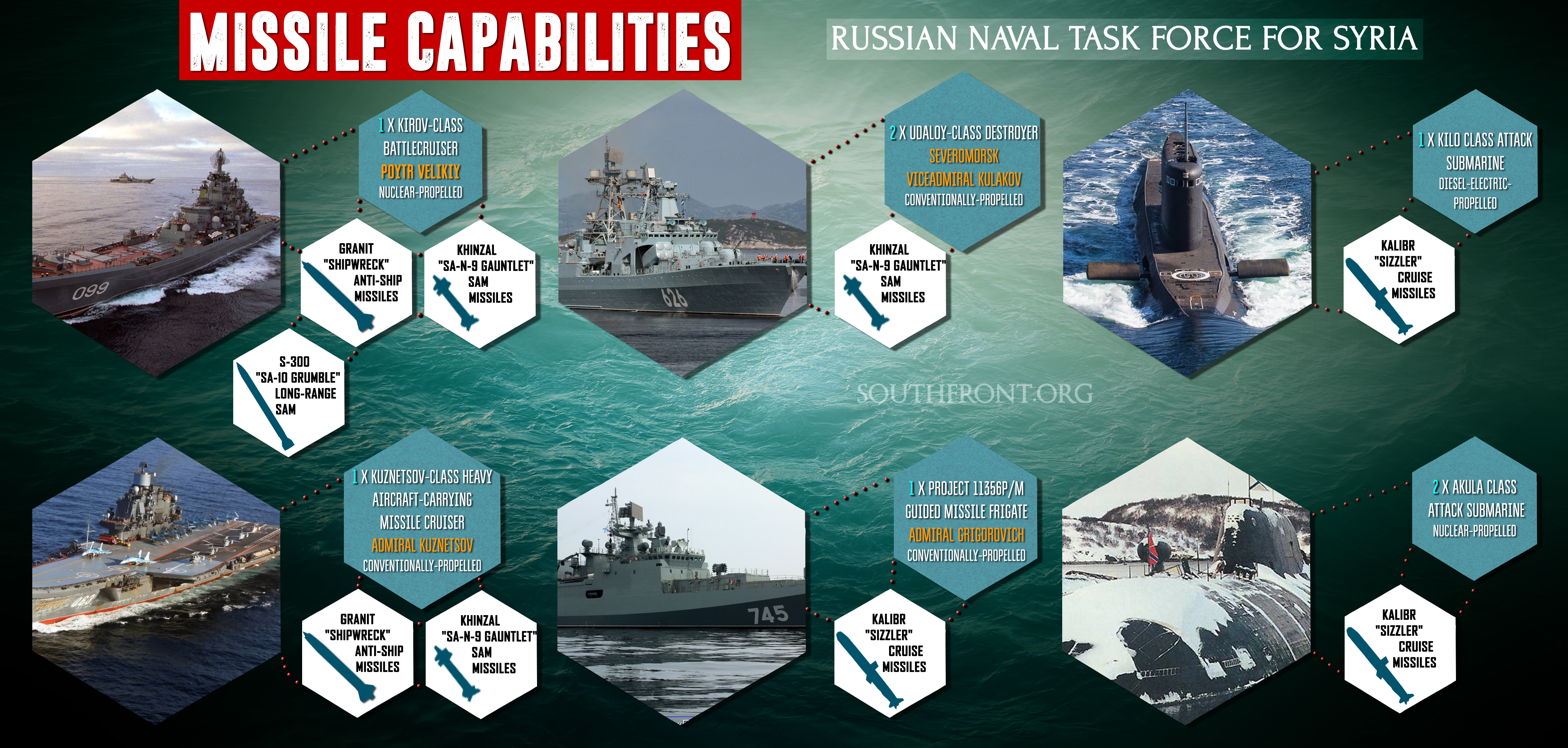 Missile Capabilities of Russian Naval Task Force for Syria (Infographics)