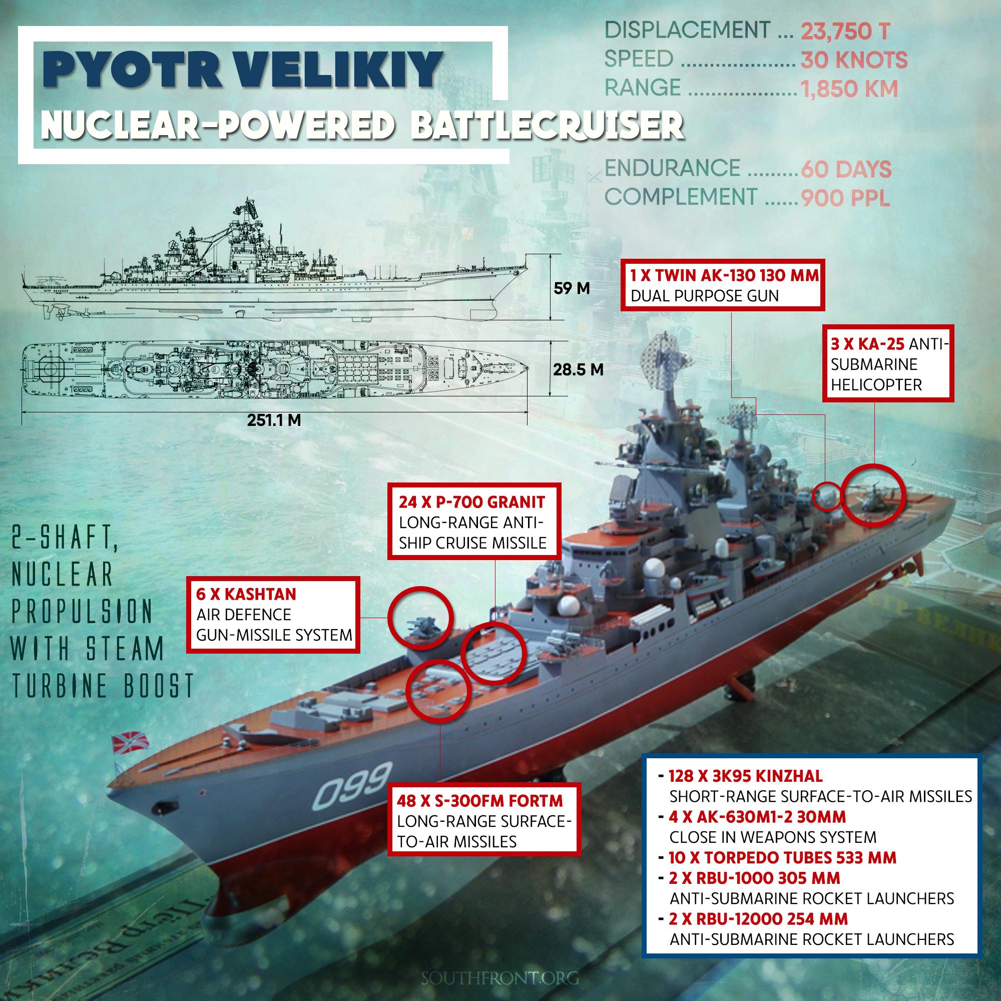 Russian Naval Task Force in Mediterranean (Videos)