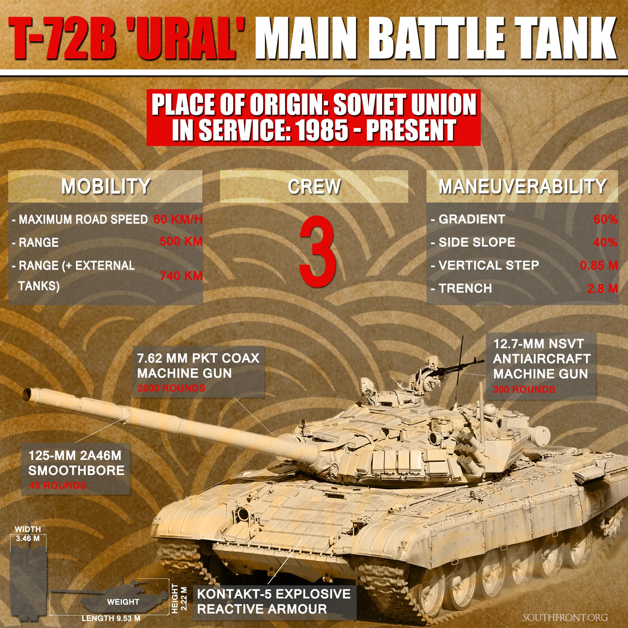 Syrian T-72B Tank Bears 2 Strikes of TOW 2A Anti-Tank Missiles (Video)