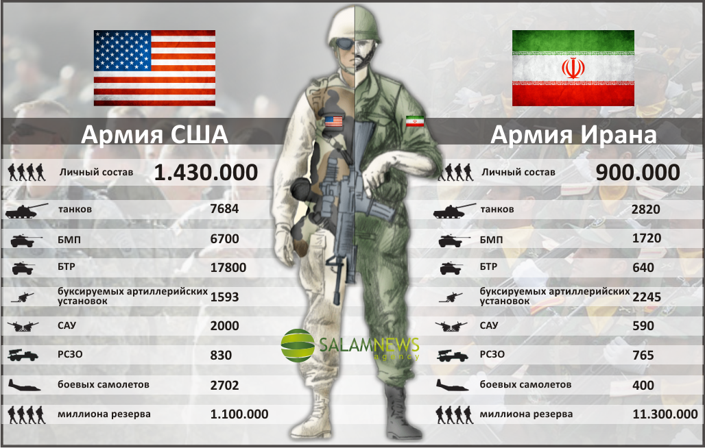 U.S. Makes Wars with Foreign Hands.Part 2: Wars in the Middle East