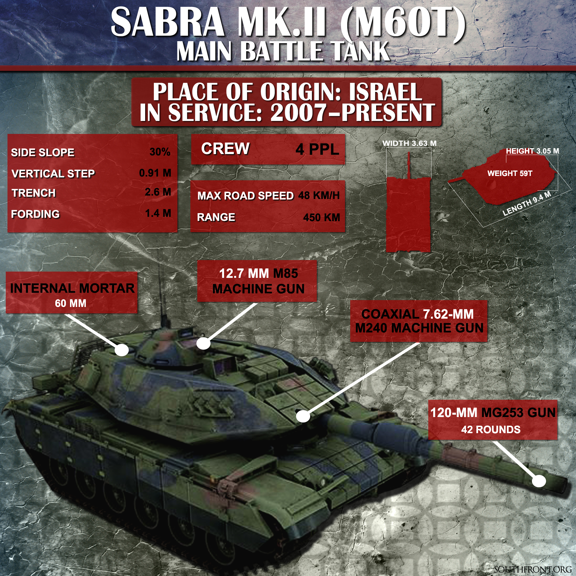 Sabra MK2 (M60T) Main Battle Tank (Infographics)