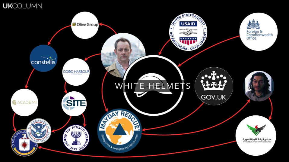 "How a Syrian White Helmets' Leader Played Western Media. ""Funded Heavily by U.S. State Department and British Foreign Office"""