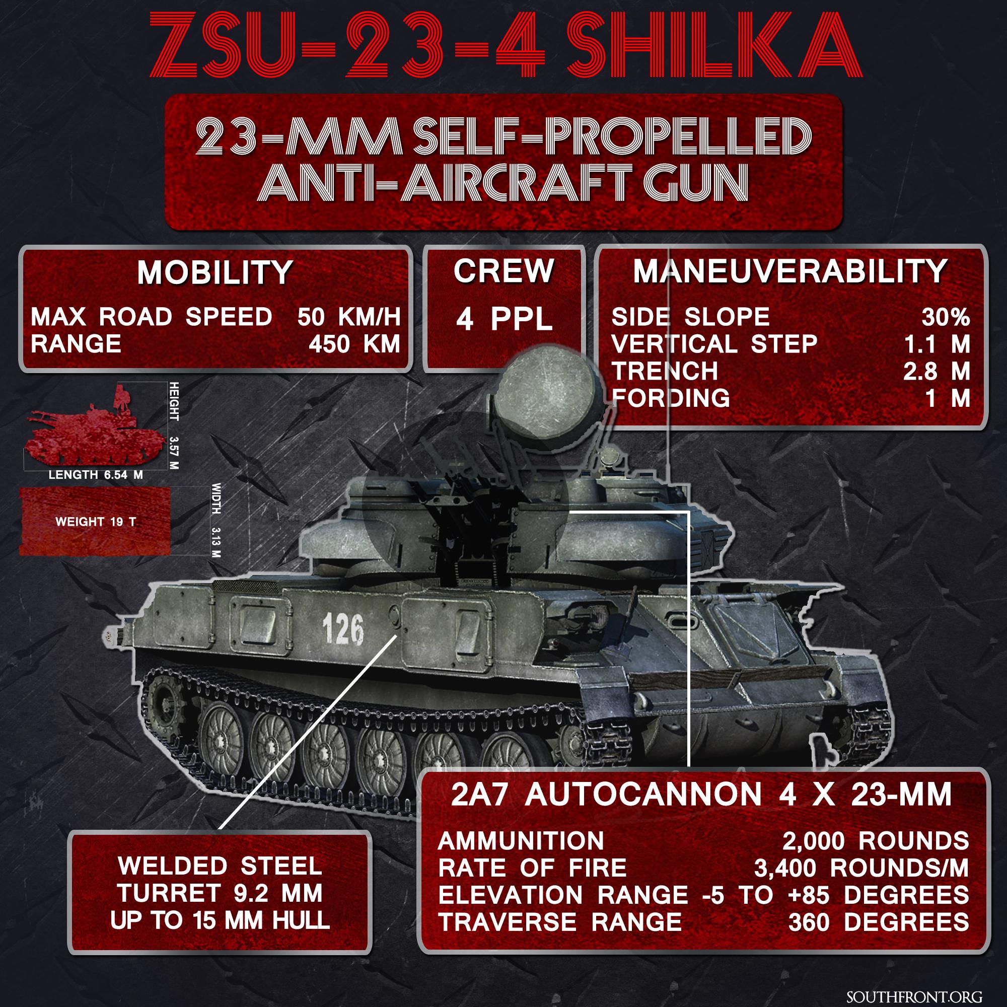 ZSU-23-4 Shilka: Anti-Aircraft Gun for Ground Combat (Infographics)