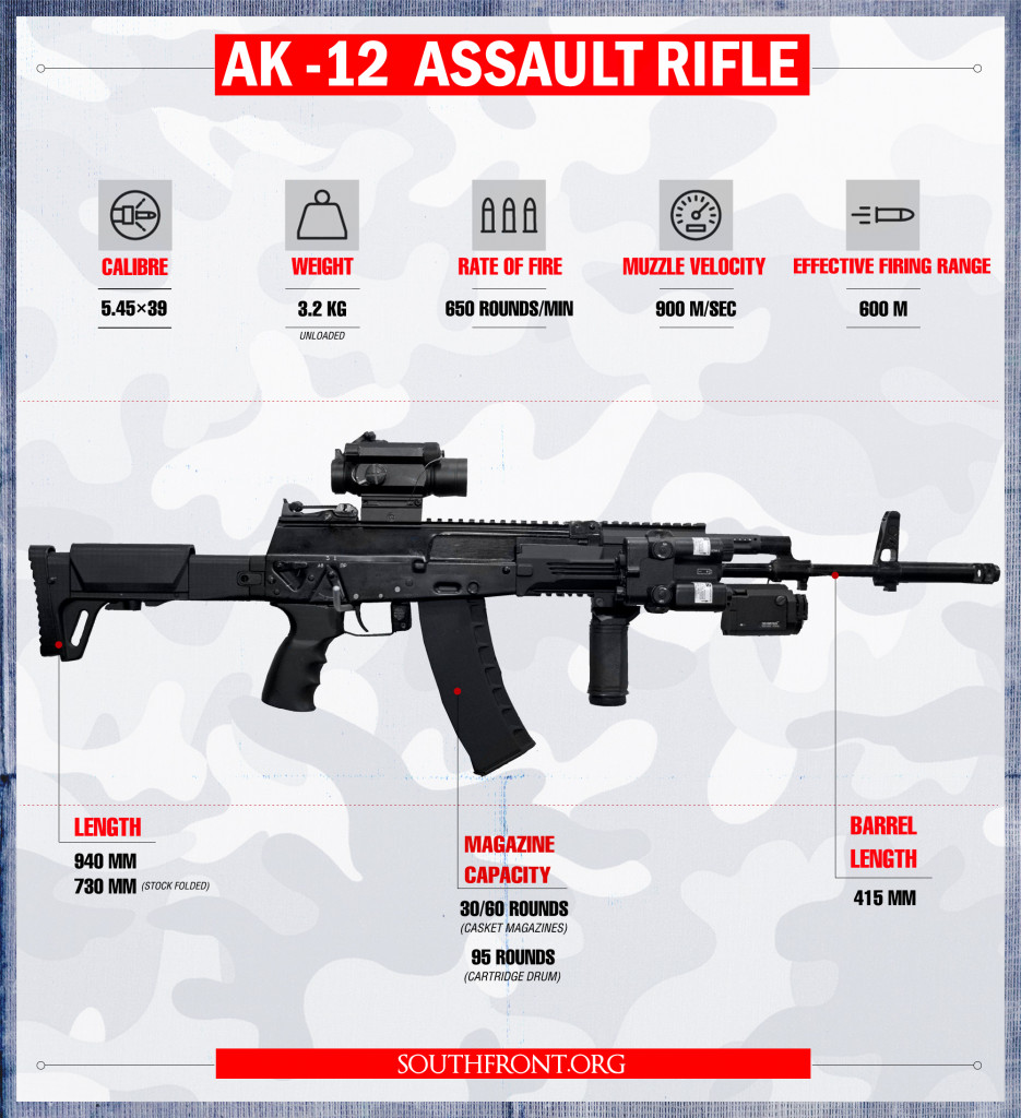 AK-12 Assault Rifle (Infographics)