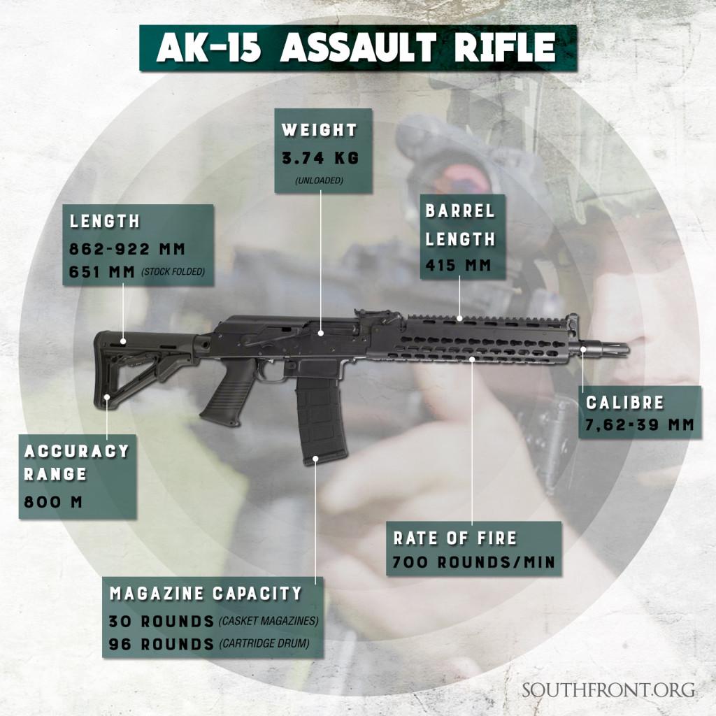Russia's Newest Assault Rifles: A-545, AK-12, AK-15 (Infographics)