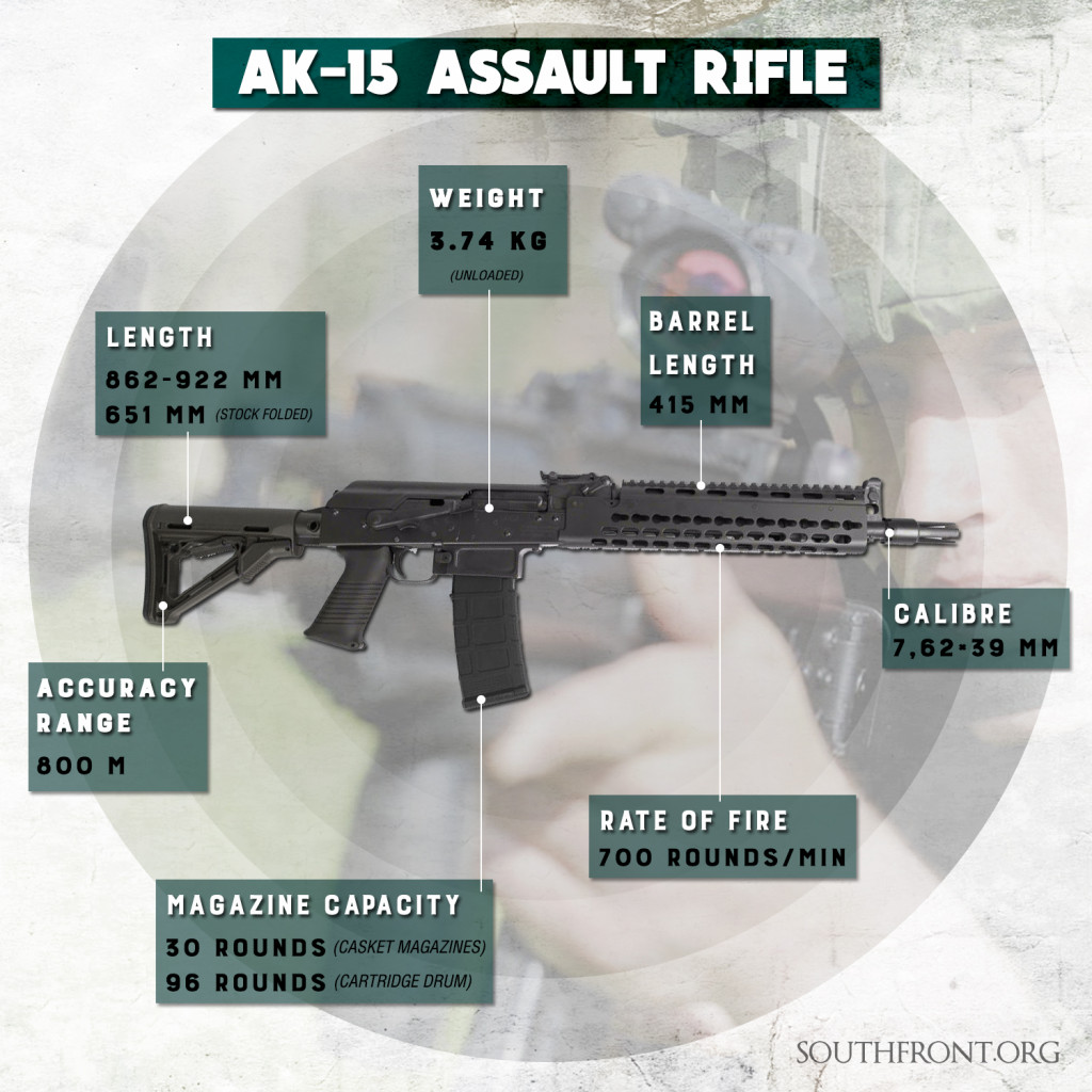Kalashnikov Concern's Newest Assault Rifle - AK-15 (Infographics, Photos)