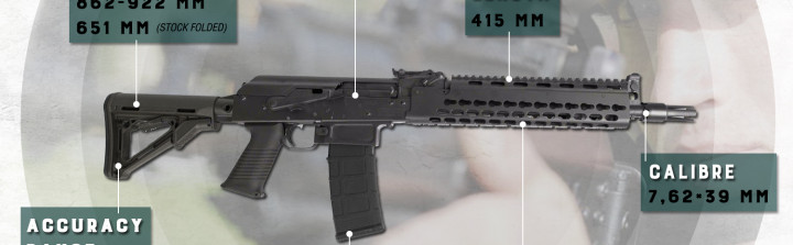 ak-15-assault-rifle