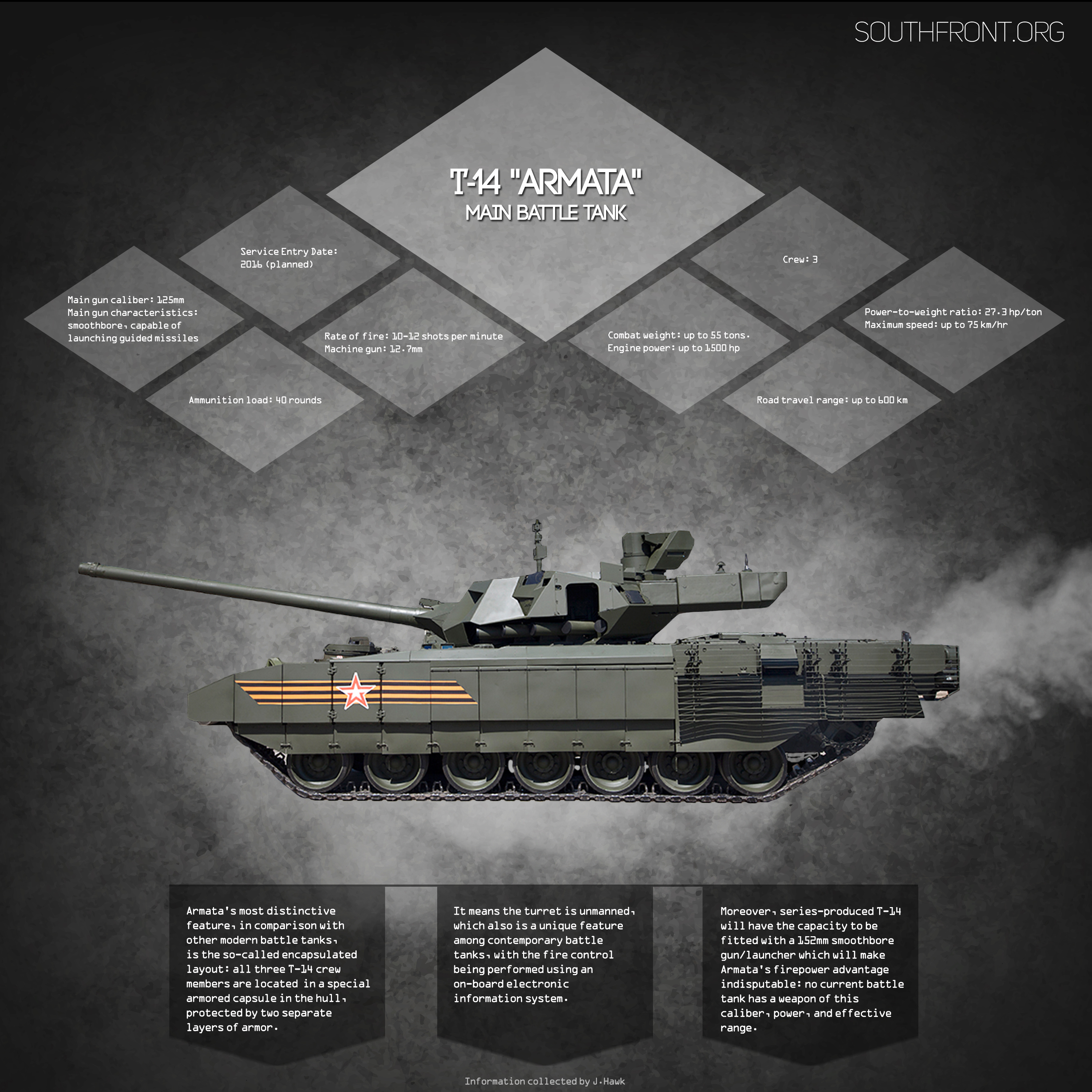 Russia's State Of The Art Battle Tank T-14 Armata Was Tested In Syria
