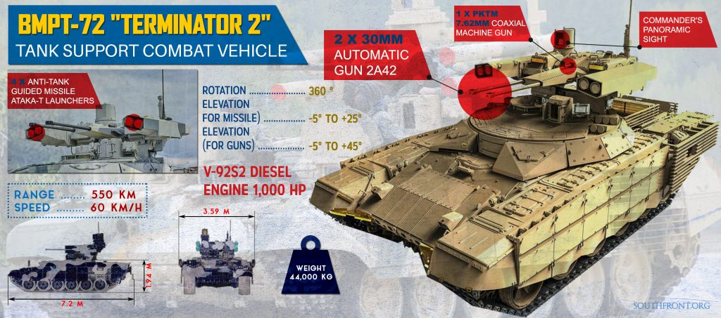 """Terminator 2"" Tank Support Combat Vehicle (Infographics)"