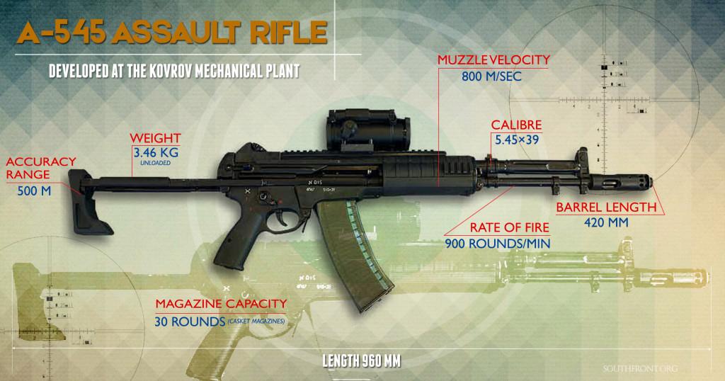 A-545 Assault Rifle (Infographics)