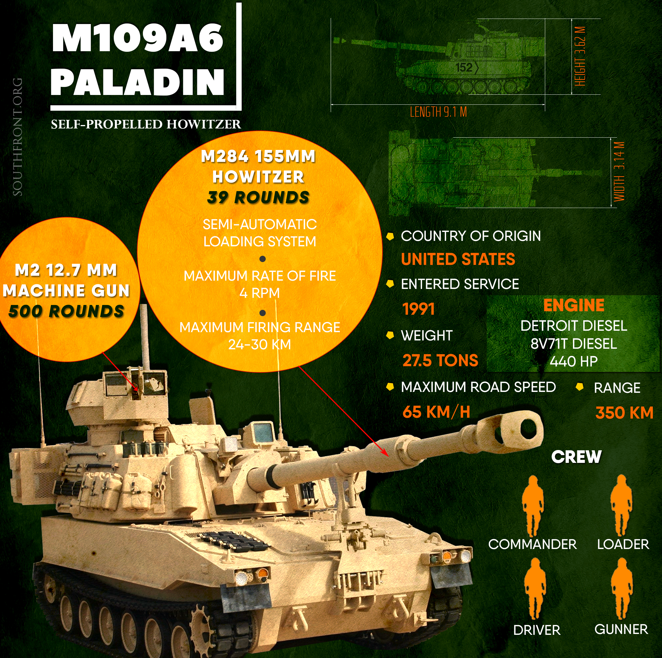 M109A6 Paladin Self-Propelled Howitzer (Infographics)