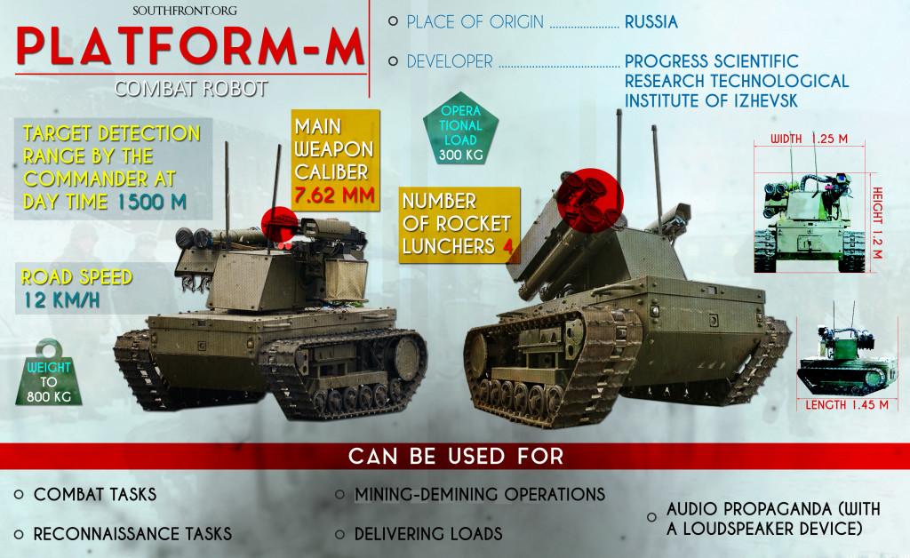 Russia's Platform-M Combat Robot (Infographics, Video)