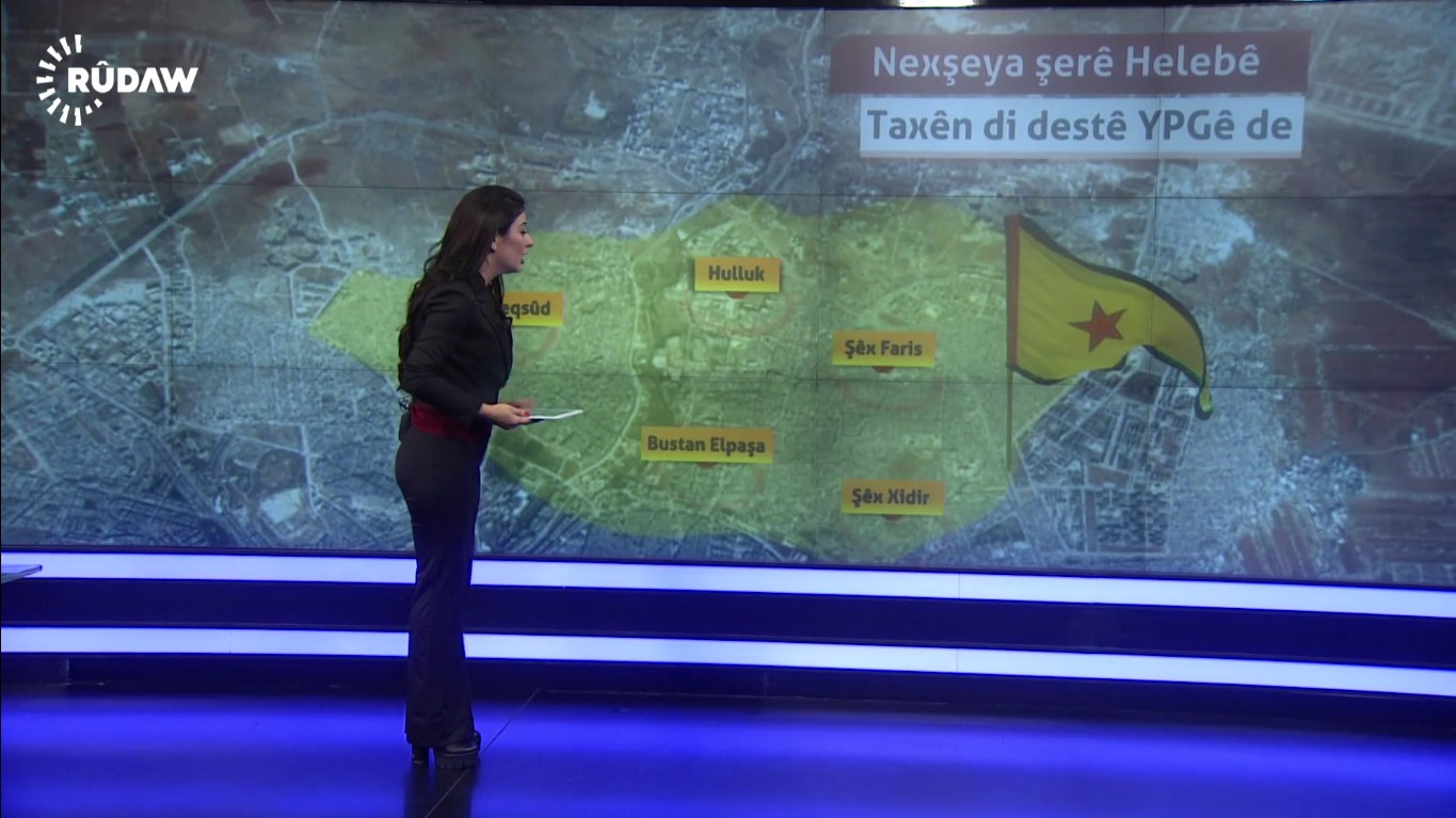 EPIC FAIL: Iraqi Kurdistan-Based Rudaw TV Reports YPG Is In Control of Almost Half of Aleppo City (Photo, Video, Map)