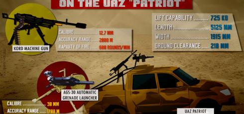 uaz-patriot